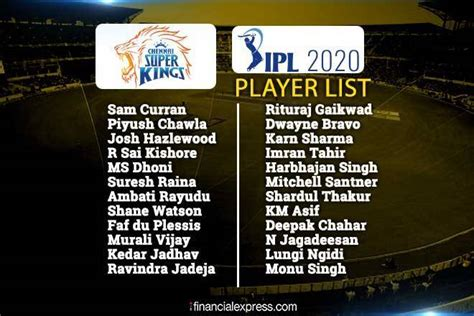 IPL 2020 Full Squad: Full list of players of all 8 teams