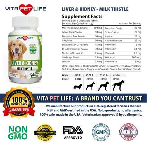 Milk Thistle Liver, Kidney and Bladder Support for Dogs