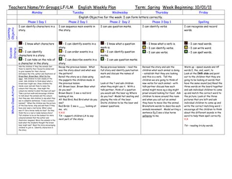 Year 1 Patterned Story Planning | How to plan, Story