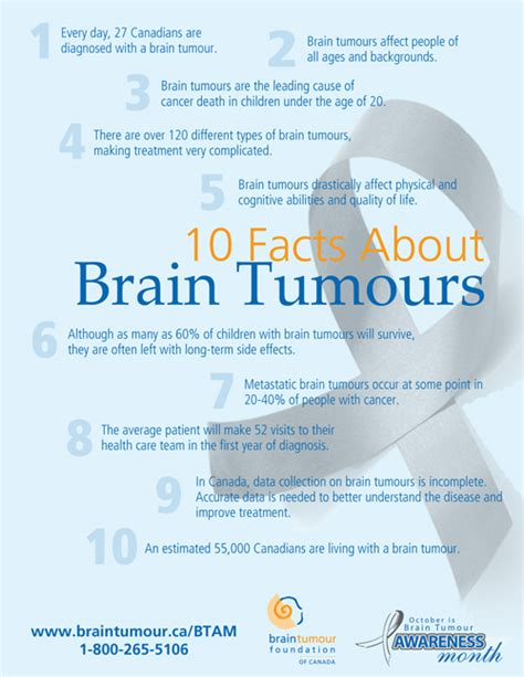 Our brain is who we are - a brain tumour can change that