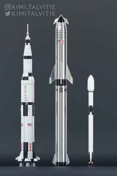 SpaceX Starship + Super Heavy compared to Saturn V