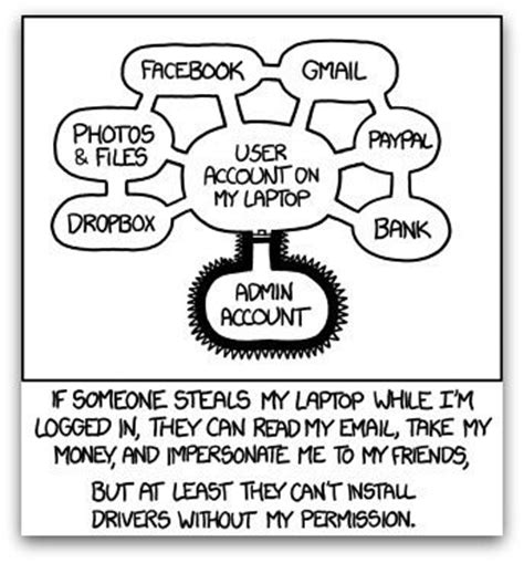 13 best Cybersecurity images on Pinterest | Ha ha, Funny