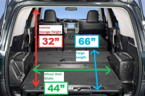 What are the 5th Generation Cargo Dimensions? - Toyota