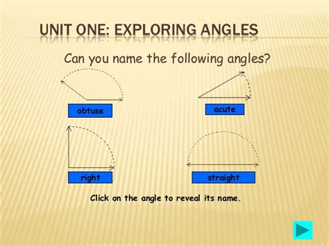 Angles and shapes